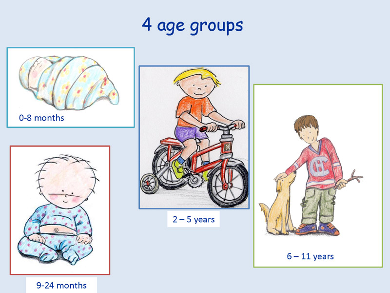 4 Age Groups